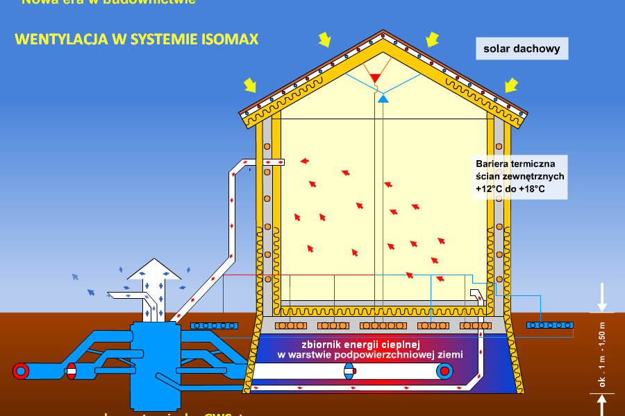 ISOMAX BUILDING SYSTEM